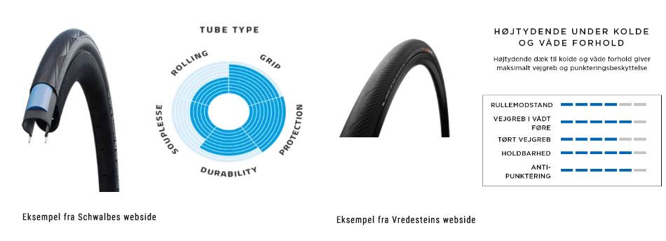 Billede der viser cykeldæks egenskaber